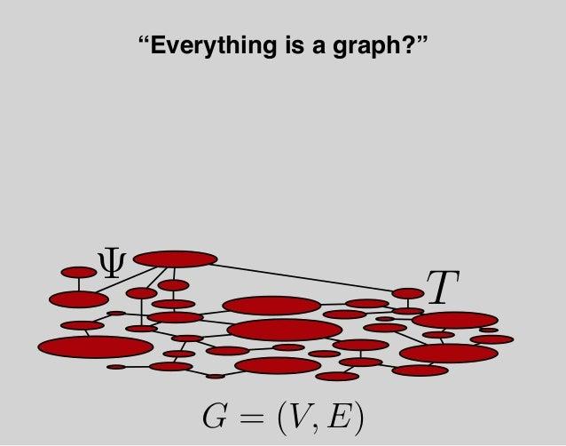 G = (V, E) Ψ T Ψ′