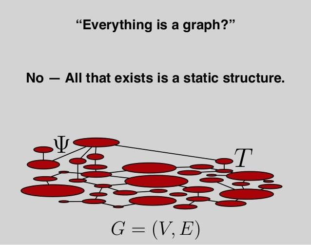 G = (V, E) µ ψ Ψ T Ψ′ T′