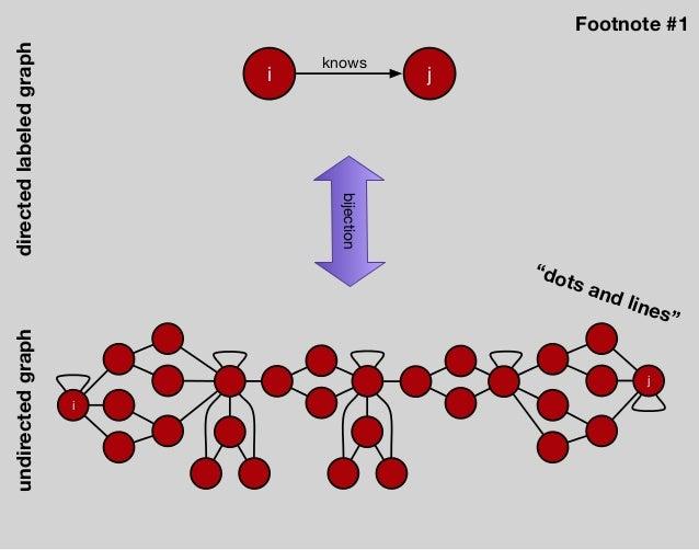 "photon in quantum superposition ""w ave"""