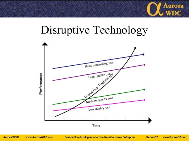 Technology Management Image: The Upper Hand Of Innovation: Using Competitive