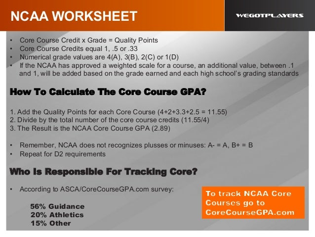 The usacollegerecruitingprocess – Ncaa Division 1 Worksheet