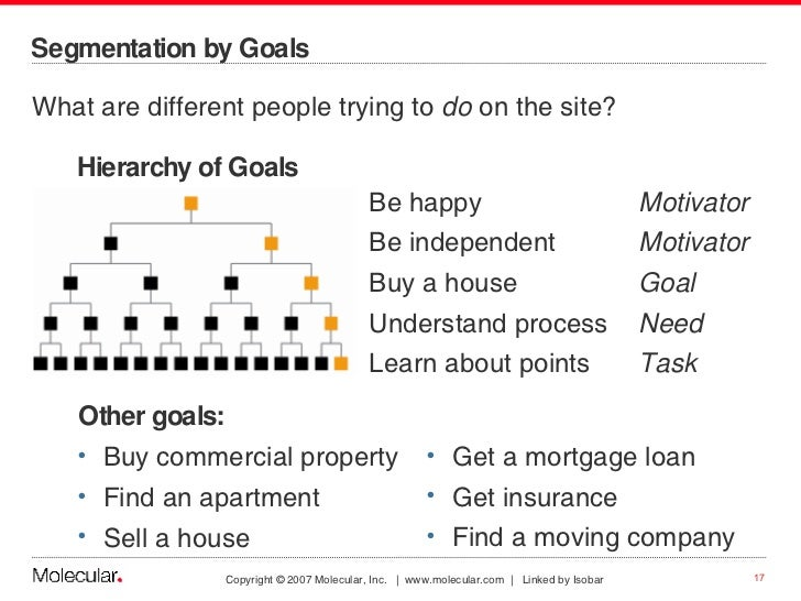 Segmentation by Goals <ul><li>What are different people trying to  do  on the site? </li></ul><ul><li>Hierarchy of Goals <...