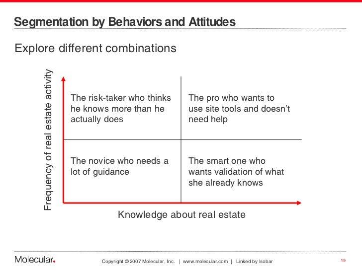 Segmentation by Behaviors and Attitudes <ul><li>Explore different combinations </li></ul>Frequency of real estate activity...