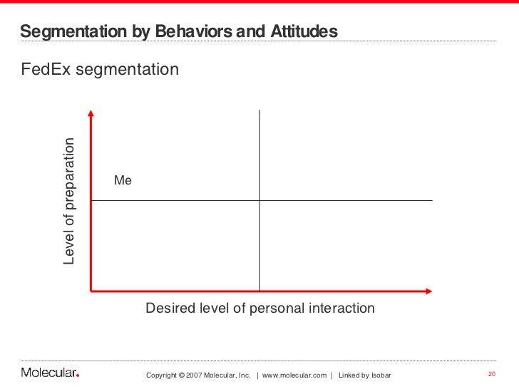 Segmentation by Behaviors and Attitudes <ul><li>FedEx segmentation </li></ul>Level of preparation Desired level of persona...
