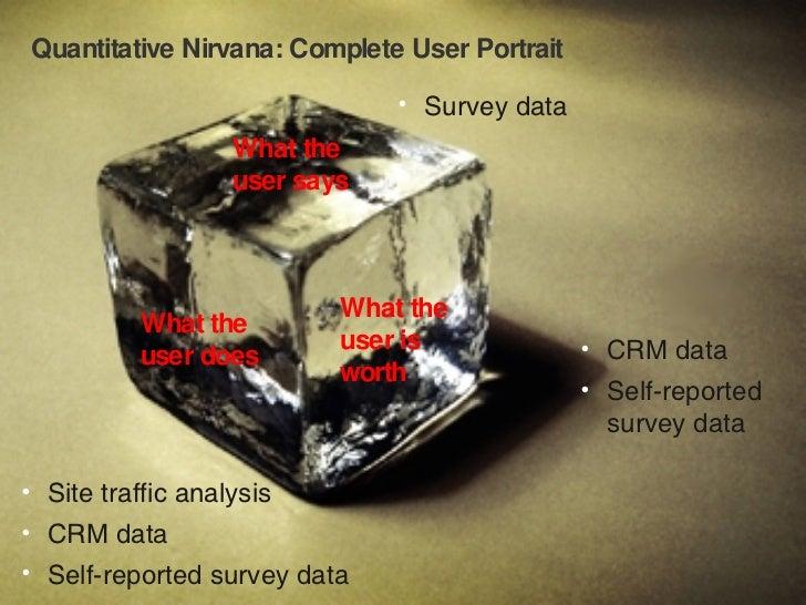 Quantitative Nirvana: Complete User Portrait <ul><li>Survey data </li></ul>What the  user does <ul><li>Site traffic analys...