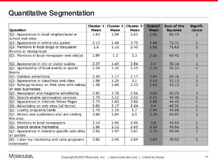 Quantitative Segmentation