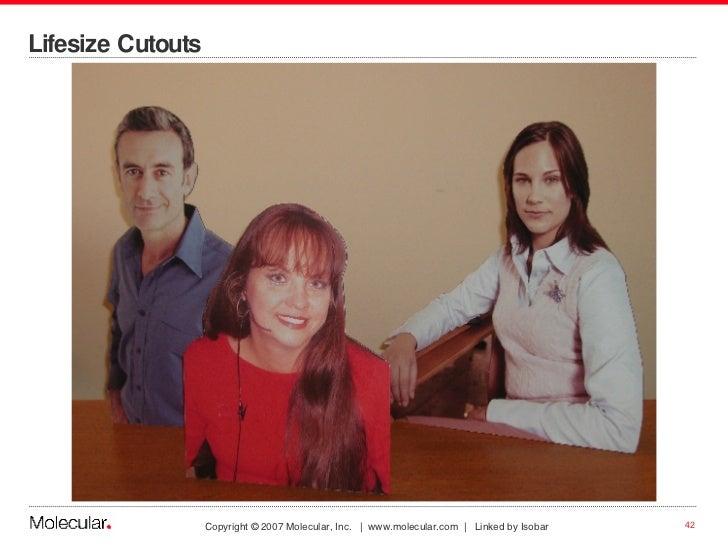 Lifesize Cutouts
