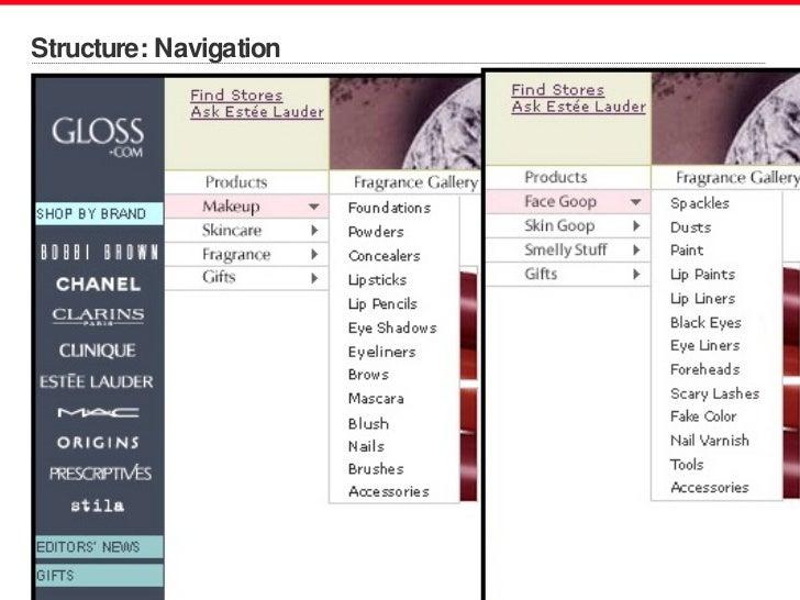 Structure: Navigation