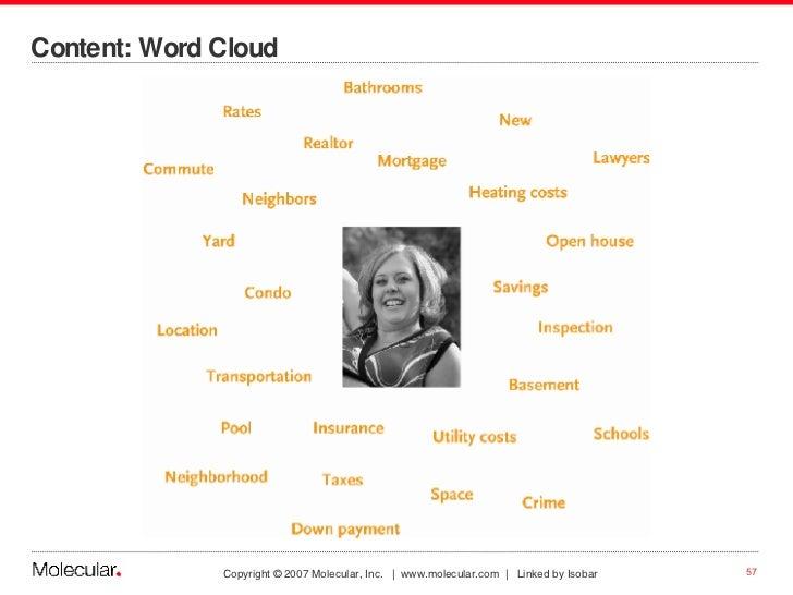 Content: Word Cloud