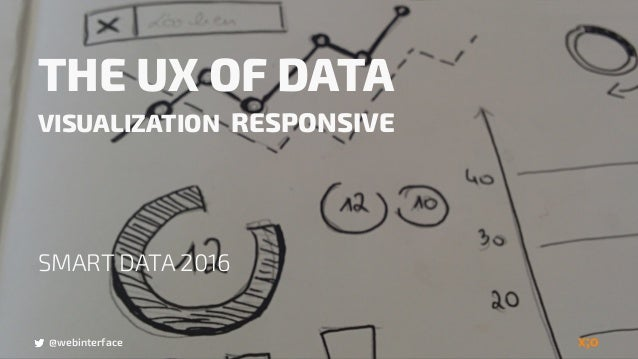 @webinterface THE UX OF DATA VISUALIZATION RESPONSIVE SMART DATA 2016 @webinterface