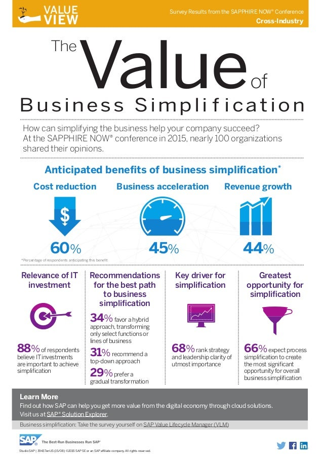 Infographic The Value Of Business Simplification