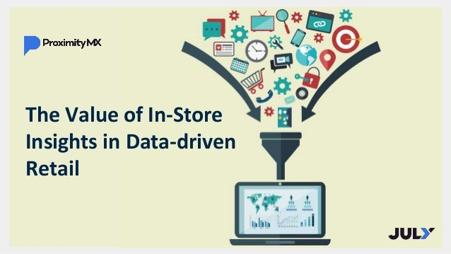 The Value of In-Store Insights in Data-driven Retail