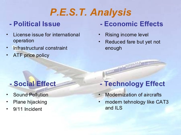 Pest analysis of kingfisher airlines