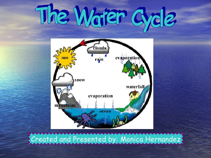 The Water Cycle Created and Presented by: Monica Hernandez