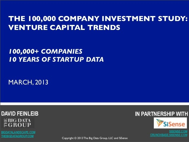 THE 100,000 COMPANY INVESTMENT STUDY:    VENTURE CAPITAL TRENDS    100,000+ COMPANIES    10 YEARS OF STARTUP DATA    MARCH...