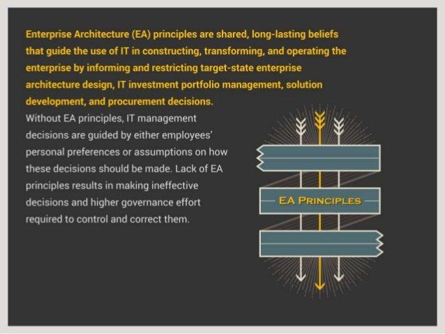The 10 Principles of Enterprise Architecture
