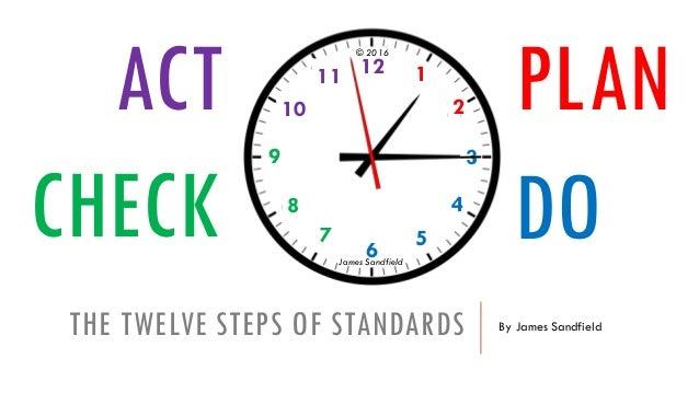 THE TWELVE STEPS OF STANDARDS By James Sandfield CHECK ACT 1 2 3 4 5 6 7 8 9 10 11 12 PLAN DOJames Sandfield © 2016