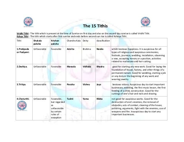 The 15 Tithis Vridhi Tithi : The tithi which is present at the time of Sunrise on first day and also on the second day sun...
