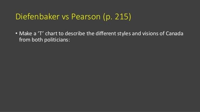 M99617   Diefenbaker vs. Pearson