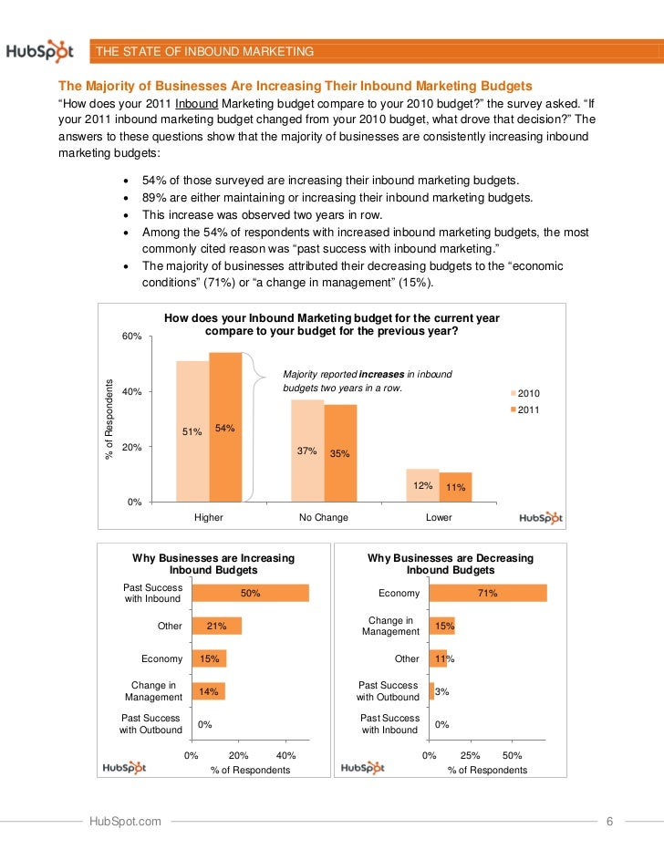 THE STATE OF INBOUND MARKETINGThe Majority of Businesses Are Increasing Their Inbound Marketing Budgets―How does your 2011...