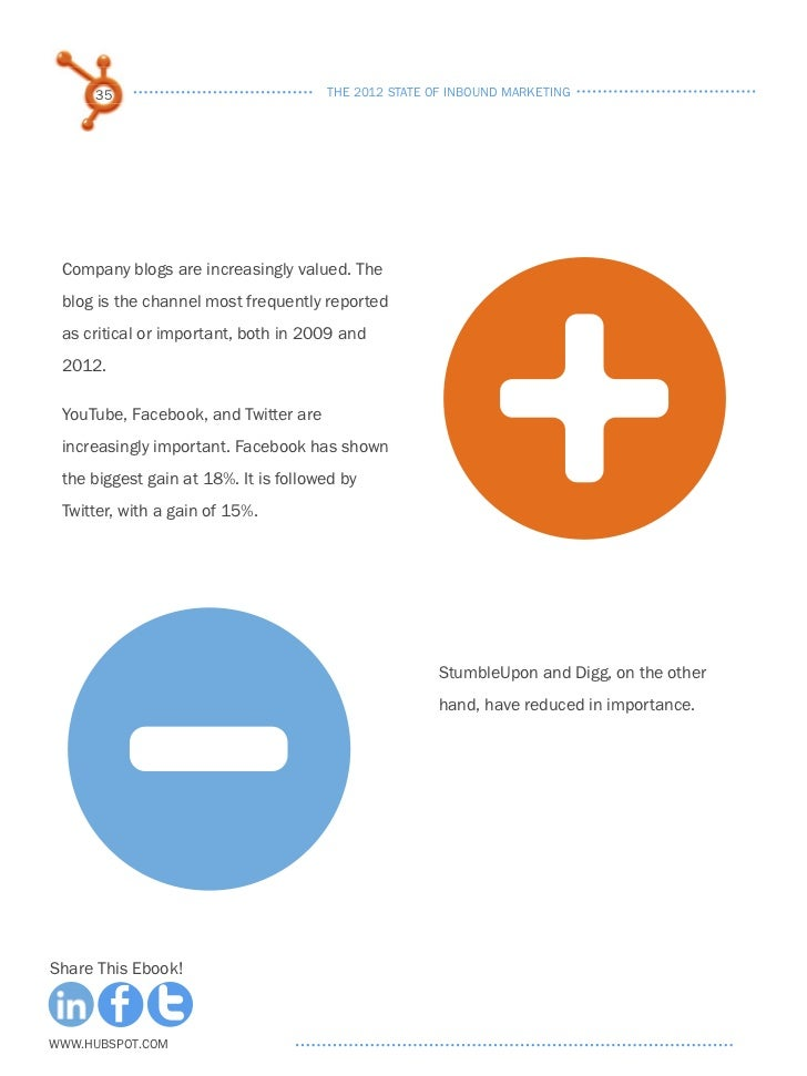 the 2012 state of inbound marketing From hubspot's archives - the state of inbound 2015 full report download the full report for free.