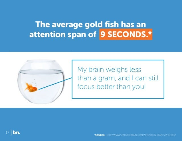 The average gold fish has an attention span of 9 SECONDS.*  My brain weighs less than a gram, and I can still focus better...