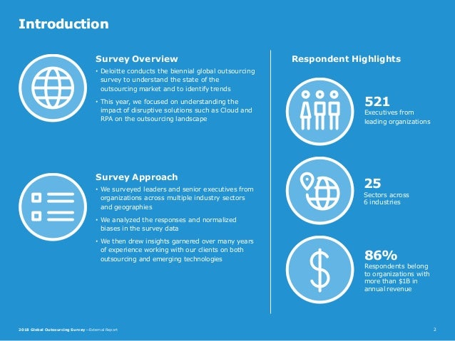 The 2018 Deloitte Global Outsourcing Survey Presentation Slide 2