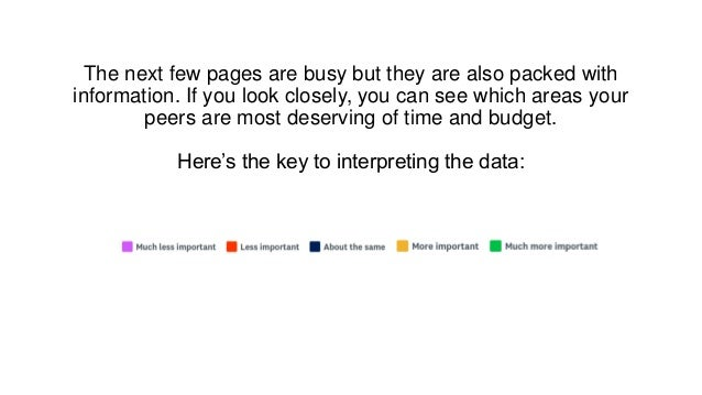 The next few pages are busy but they are also packed with information. If you look closely, you can see which areas your p...