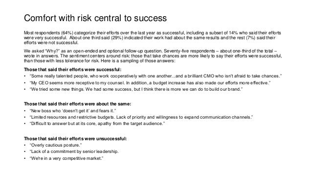Comfort with risk central to success Most respondents (64%) categorize their efforts over the last year as successful, inc...