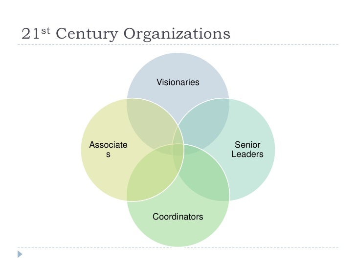 Leadership metamorphose 21st century