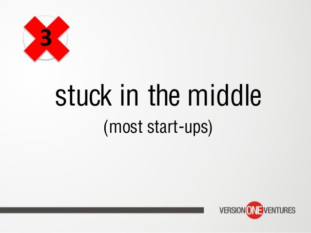 stuck in the middle (most start-ups) 3