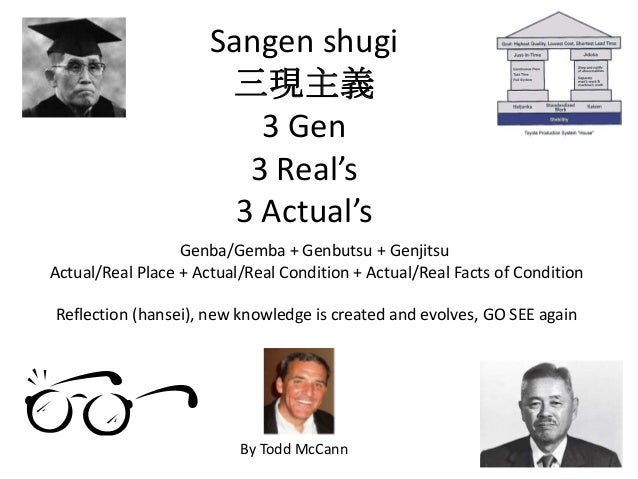 Sangen shugi三現主義3 Gen3 Real's3 Actual'sGenba/Gemba + Genbutsu + GenjitsuActual/Real Place + Actual/Real Condition + Actual...