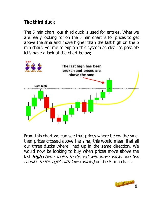 Three ducks trading system ebook