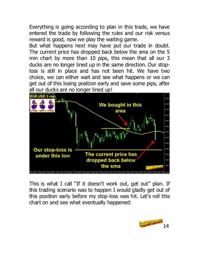 3 ducks trading system