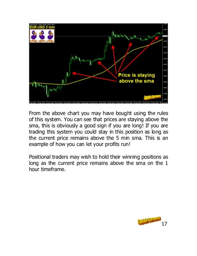 The 3 duck's trading system advanced