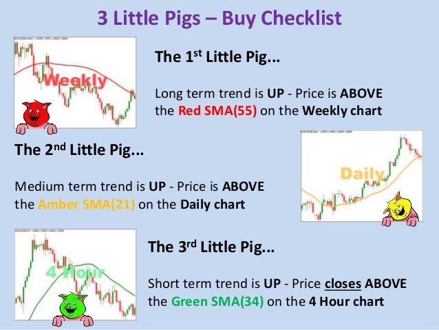 [Image: the-3-little-pigs-swing-trading-strategy...1446718376]