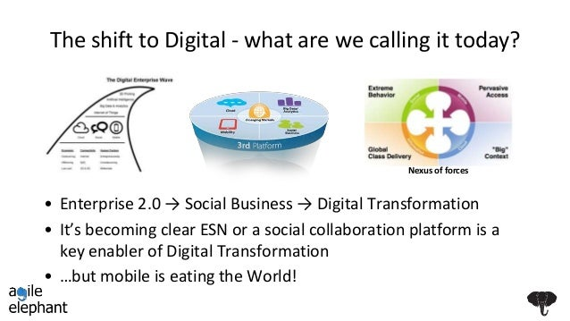 The shift to Digital - what are we calling it today? • Enterprise 2.0 → Social Business → Digital Transformation • It's be...