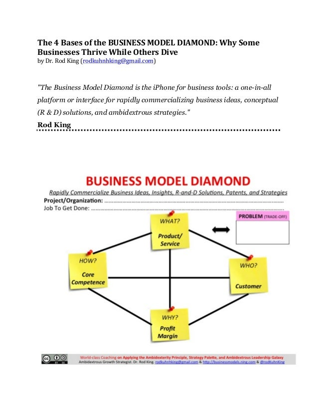 the 4 bases of the business model diamond why some businesses thrive