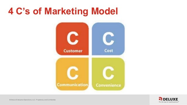 © Deluxe Enterprise Operations, LLC. Proprietary and Confidential. 4 C's of Marketing Model