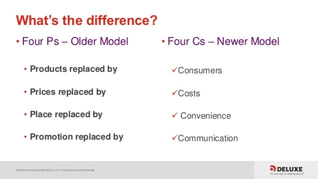 © Deluxe Enterprise Operations, LLC. Proprietary and Confidential. What's the difference? • Four Ps – Older Model • Produc...