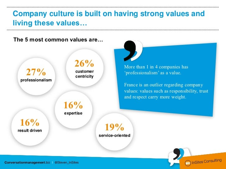 Company culture is built on having strong values andliving these values…The 5 most common values are…                     ...