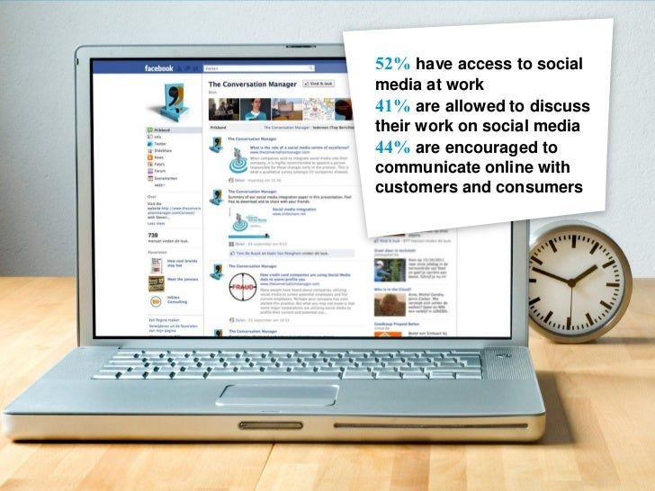 52% have access to socialmedia at work41% are allowed to discusstheir work on social media44% are encouraged tocommunicate...