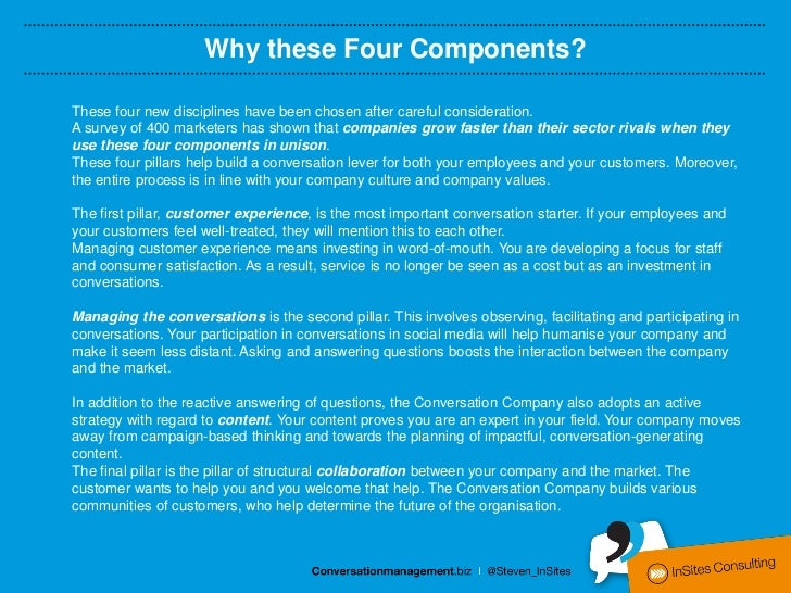 Why these Four Components?These four new disciplines have been chosen after careful consideration.A survey of 400 marketer...