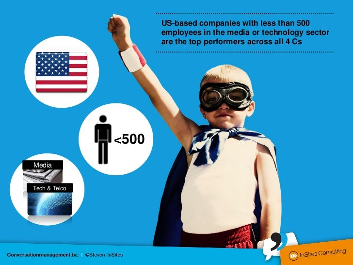 US-based companies with less than 500                      employees in the media or technology sector                    ...