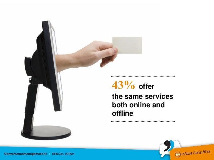 43% offerthe same servicesboth online andoffline