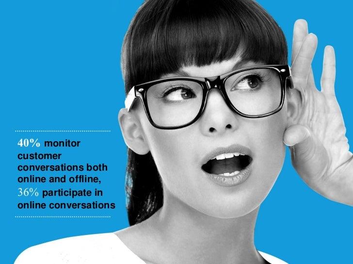 40% monitorcustomerconversations bothonline and offline,36% participate inonline conversations