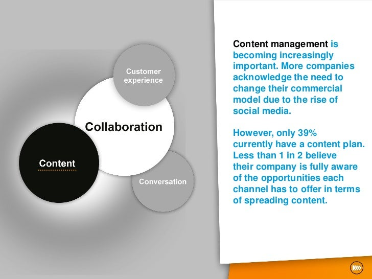 Content management isbecoming increasinglyimportant. More companiesacknowledge the need tochange their commercialmodel due...