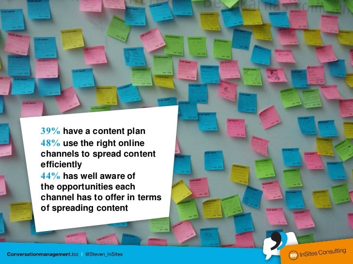 39% have a content plan48% use the right onlinechannels to spread contentefficiently44% has well aware ofthe opportunities...