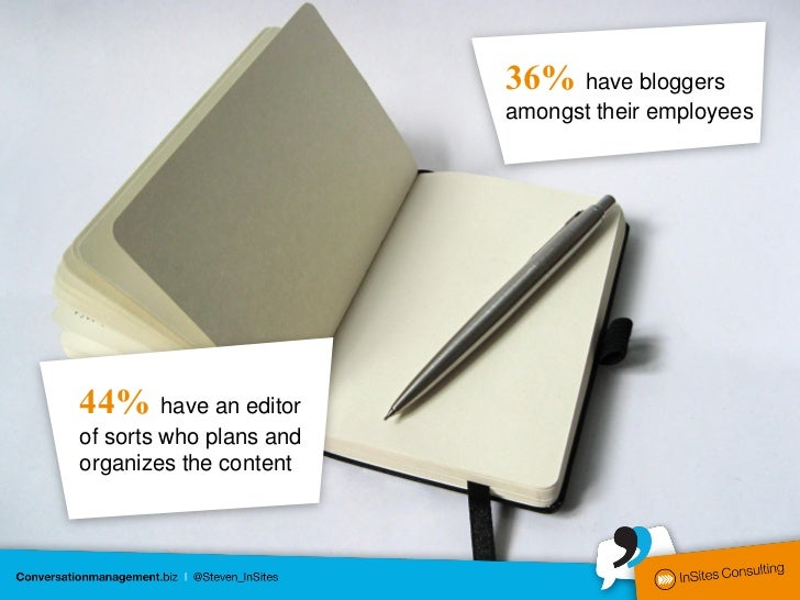 36% have bloggers                         amongst their employees44% have an editorof sorts who plans andorganizes the con...