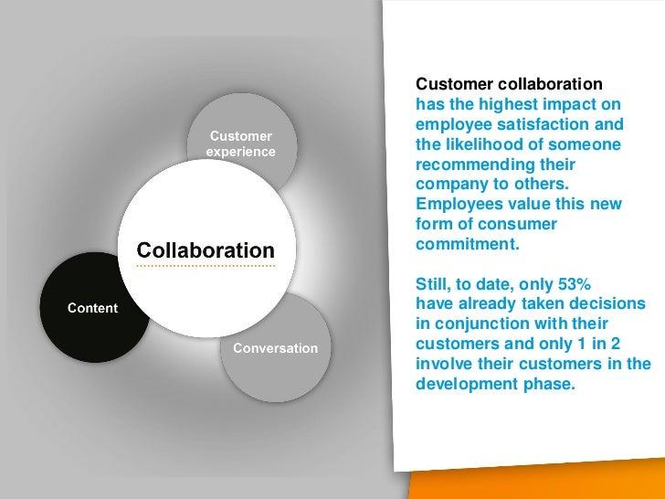 Customer collaborationhas the highest impact onemployee satisfaction andthe likelihood of someonerecommending theircompany...